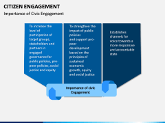 citizen engagement PPT slide 11