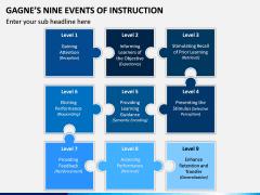 Gagne's Nine Events of Instruction PPT Slide 1