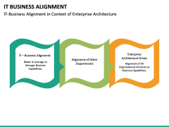 IT Business Alignment PPT Slide 21