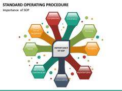Standard Operating Procedure PPT slide 17