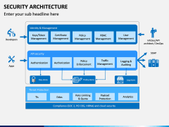 Security Architecture PPT Slide 10