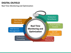 Digital Oilfield PPT Slide 18