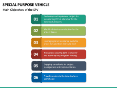 Special Purpose Vehicle (SPV) PPT Slide 19