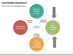 Customer advocacy PPT slide 17