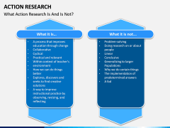 Action Research PPT Slide 7