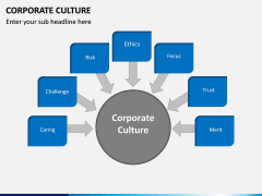 Corporate Culture PPT Slide 19