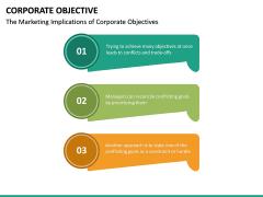 Corporate Objective PPT Slide 24