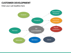 Customer Development PPT slide 23