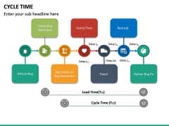 Cycle Time PPT Slide 20