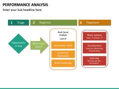 Performance Analysis PPT Slide 18