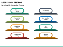 Regression Testing PPT Slide 24