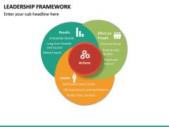 Leadership Framework PPT Slide 26