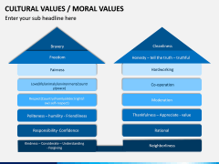 Cultural Values PPT Slide 5