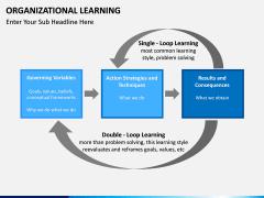 Organizational Learning PPT Slide 10