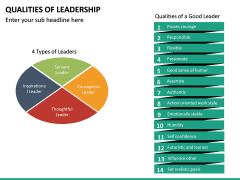 Qualities of Leadership PPT Slide 20