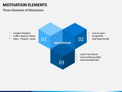 Motivation Elements PPT Slide 6