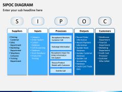 SIPOC diagram PPT slide 2