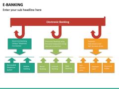 E-Banking PPT Slide 27