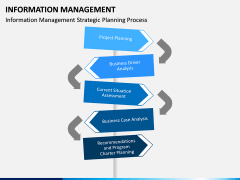 Information Management PPT Slide 8