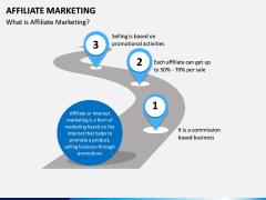 Affiliate Marketing PPT Slide 2