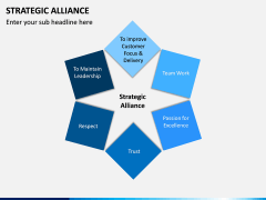 Strategic Alliance PPT Slide 6