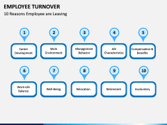 Employee Turnover PPT Slide 10