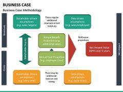 Business Case PPT slide 27