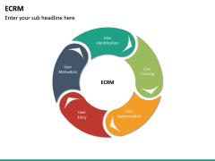 eCRM PPT Slide 23