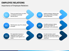 Employee Relations PPT Slide 3