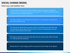 Social Change Model PPT Slide 11