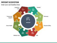 Patient Ecosystem PPT Slide 22