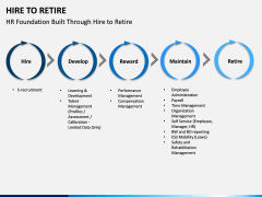 Hire to Retire PPT slide 11