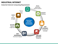 Industrial Internet PPT Slide 20