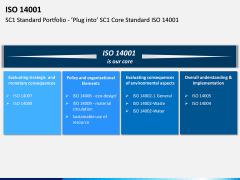ISO 14001 PPT Slide 10