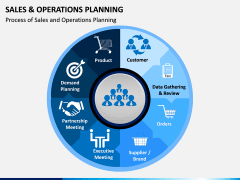 Sales and Operations Planning PPT Slide 1
