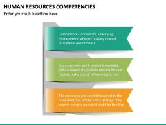 HR Competencies PPT Slide 26