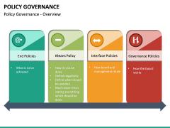 Policy Governance PPT Slide 22