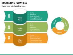 Marketing Flywheel PPT Slide 17