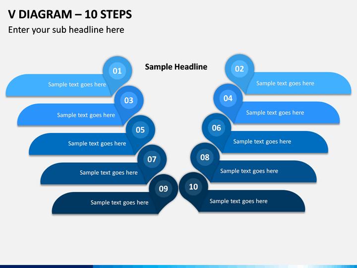V Diagram – 10 Steps PPT slide 1
