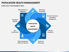 Population Health Management PPT Slide 1
