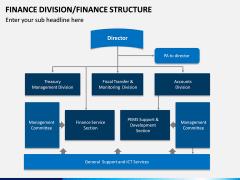 Finance Division PPT Slide 1
