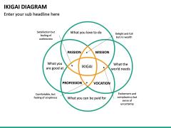 Ikigai Diagram PPT Slide 9