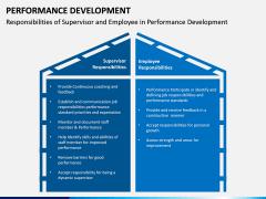 Performance Development PPT Slide 11