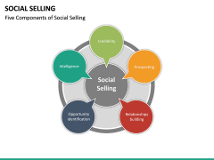 Social Selling PPT Slide 29