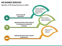 HR Shared Services PPT Slide 26