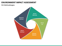 Environmental Impact Assessment (EIA) PPT Slide 24