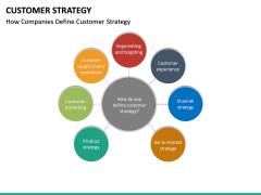 Customer Strategy PPT Slide 26