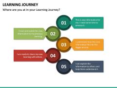 Learning Journey PPT Slide 28