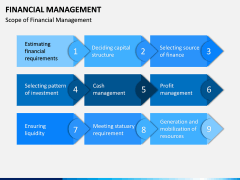 Financial Management PPT Slide 8