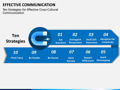Effective Communication PPT slide 3
